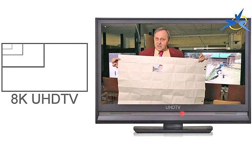 televiziune ultra HD