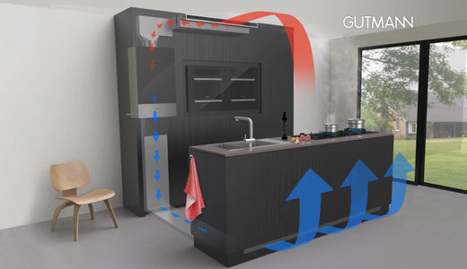 Hota Gutmann bucatarii open-space